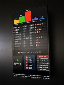 The Panic Status Board